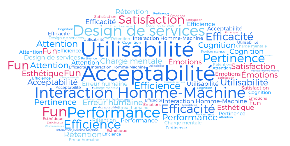 Acceptabilité, Attention, Charge mentale, Cognition, Design de services, Efficacité, Efficience, Émotions, Erreur humaine, Esthétique, Interaction Homme-Machine, Fun, Performance, Rétention, Satisfaction, Utilisabilité