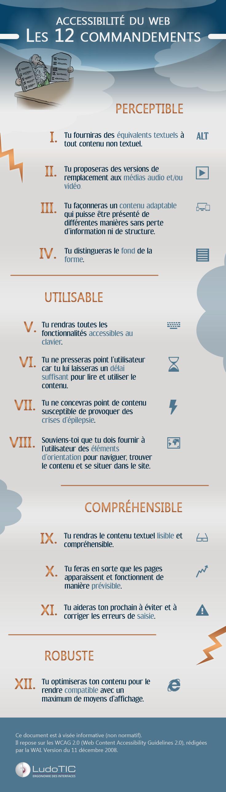Accessibilité du Web - Les 12 commandements (cliquez sur l'image pour accéder à la description détaillée)