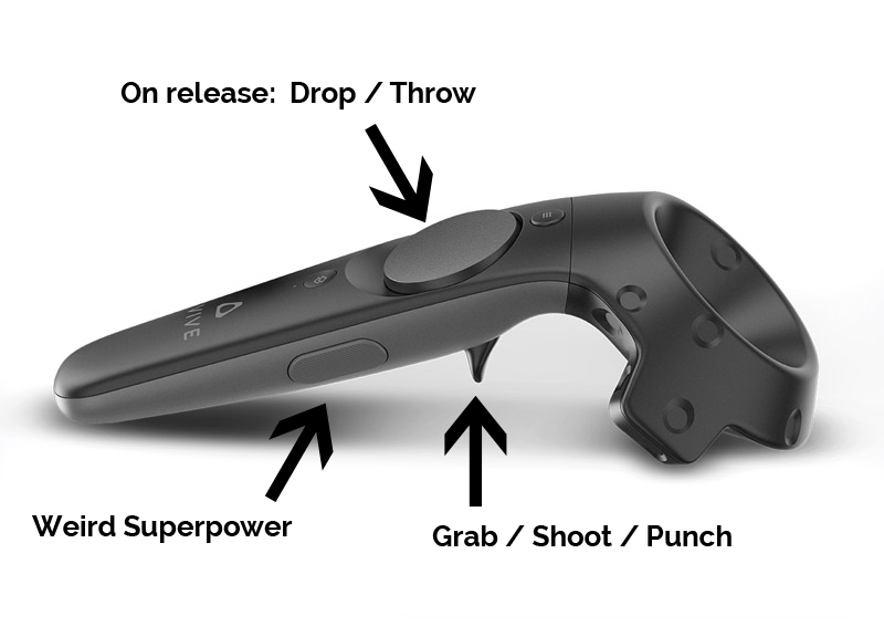 On the vive controller you can grab, shoot or punch with the trigger, drop the item with the release of the trackpad and use a weird superpower by grabbing the side buttons.